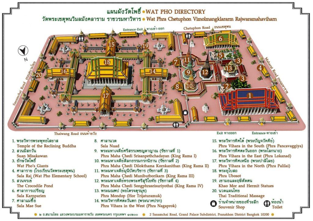 Mapa del wat pho